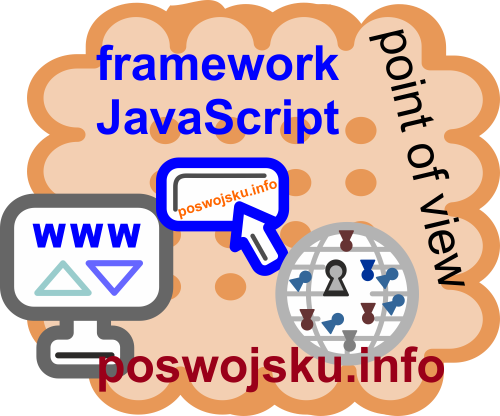 Angular, modern web site creation, JavaScript framework, Angular guide